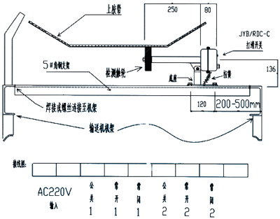 JYB/RDC-C皮带打滑开关(接触式)安装与接线图