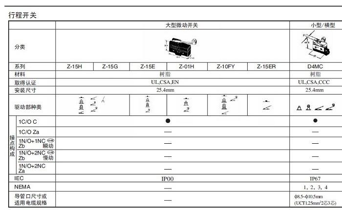 HL-5030欧姆龙小型安全行程开关