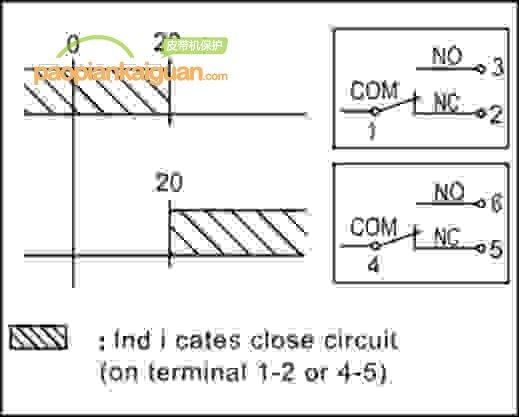 HFKLT2-I手动复位型拉绳开关控制线路图