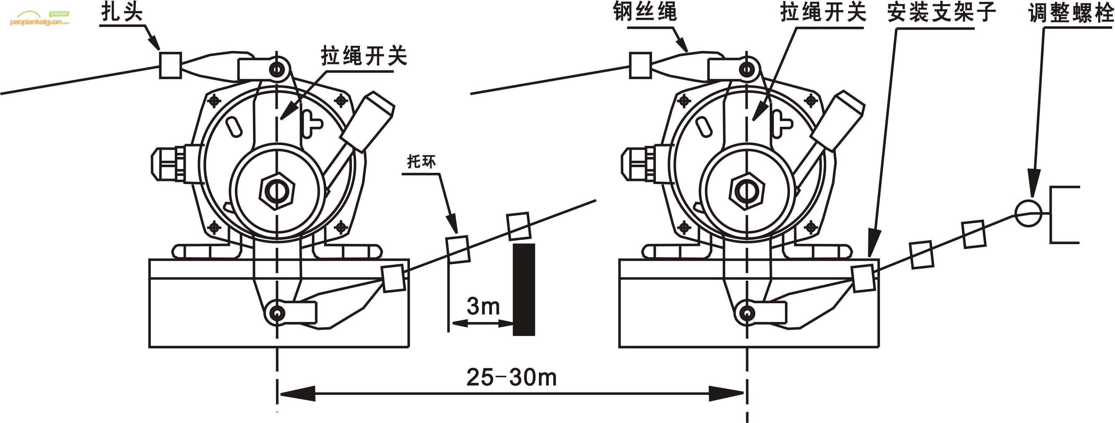 HFKLT2-I手动复位型拉绳开关安装示意图