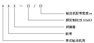 带式输送机用断带抓捕器规格型号说明