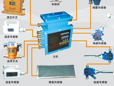 KHP-128-K矿用带式输送机综合保护控制装置