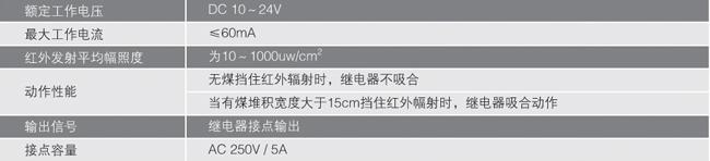 GVD1矿用撕裂传感器主要技术性能指标